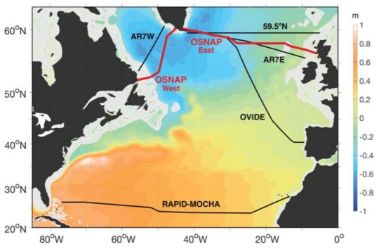 """Map showing The Overturning in the Subpolar North Atlantic Programme (OSNAP) array (red). Also shown is the location of the RAPID array, the OVIDE array and a Canadian monitoring programme (""""AR7W""""). Colour represents ocean depth. Source: Lozier et al. (2019)"""