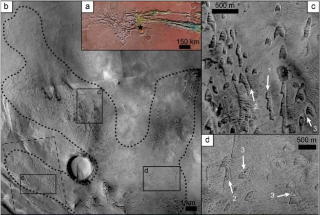 Orbital photos with lines, squares, and arrows indicating locations of fossilized dunes.