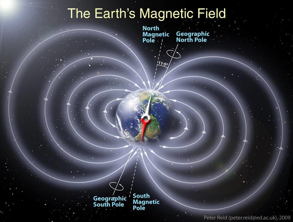 Schematic illustration of Earth
