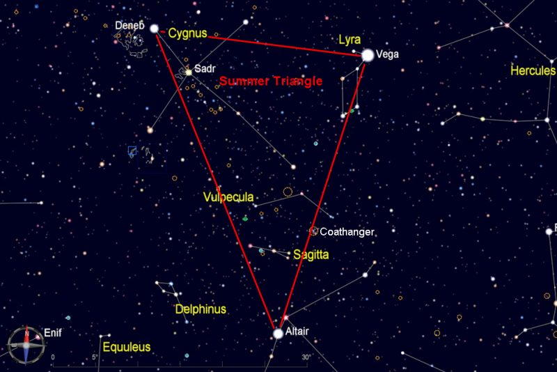 The Coathanger cluster pictured on a star chart showing the Summer Triangle.