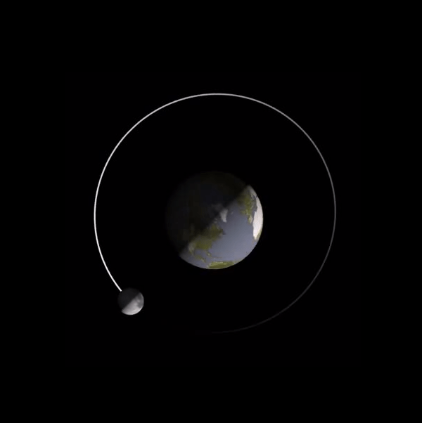 Farthest quarter moon: Diagram of moon and Earth system from north, with orbit of moon shown and moon at last quarter phase.