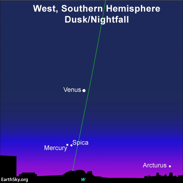 Nearly vertical ecliptic line with Venus and, below but not at horizon, Spica and Mercury close together.
