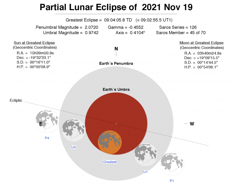 Map showing umbral and penumbral shadows for November 19, 2021 partial lunar eclipse.