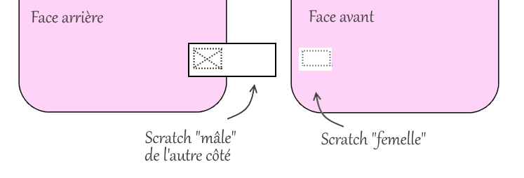 tablier-sur-mesure-forme-poser-scratchs