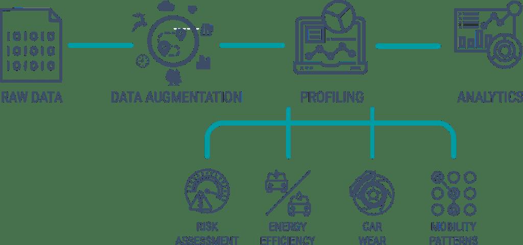 Technical Architecture New5