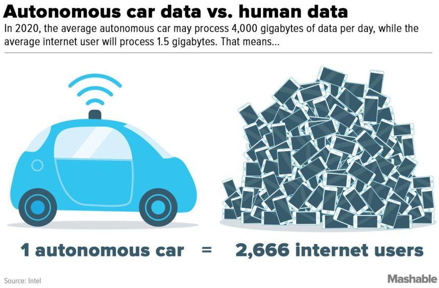 https---blueprint-api-production.s3.amazonaws.com-uploads-card-image-182328-Driverless-Cars-3