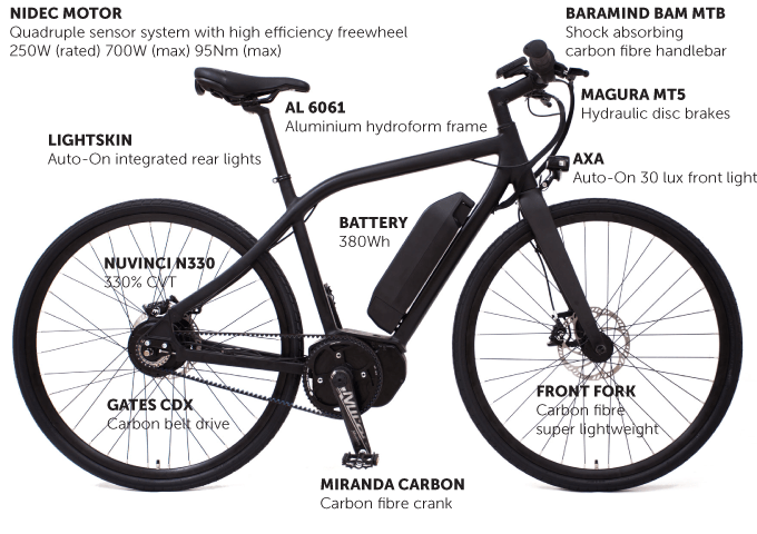 momentum-urban-electric-bike-vit-s-spec