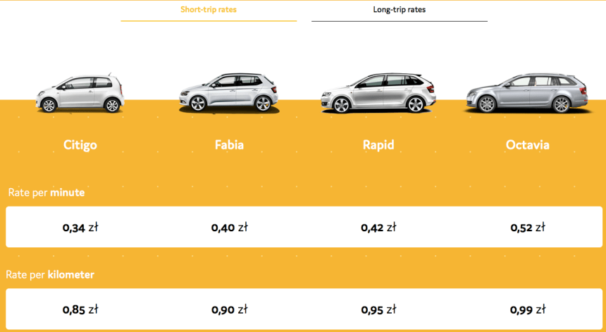 Ridecell Powers OMNI a New Car-sharing Service by SKODA Poland car selection and rates Skoda citigo fabia rapid octavia