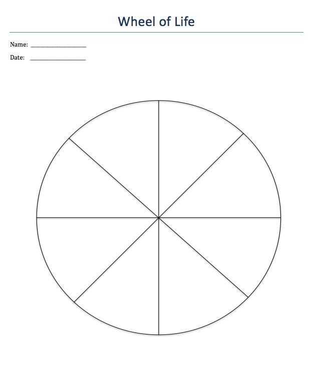blank wheel of life template - the wheel of life ravi raman