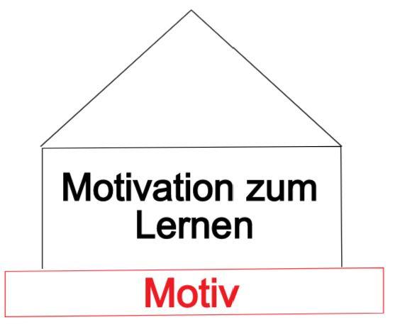 Das Motiv als Fundament für mehr Motivation zum Lernen