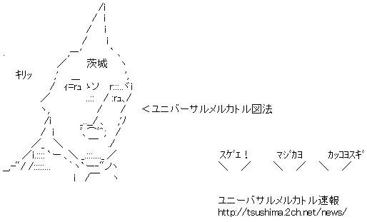 ユニバーサルメルカトル図法