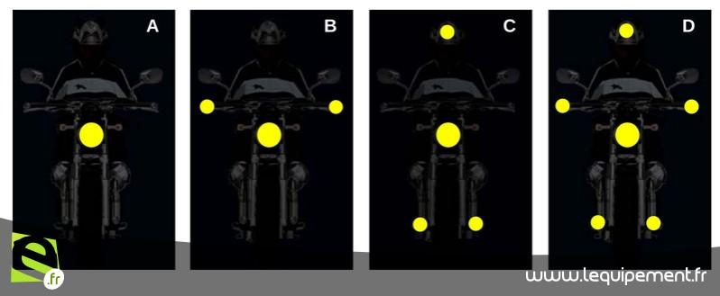 c0b669dc9d9 Lisez également l article de L Equipement sur l étude AVI Moto.
