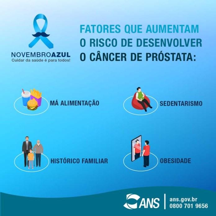 Moto-x-Próstata-Entrevista-Sociedade-Brasileira-de-Urologia