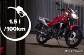 Honda dévoile la nouvelle CB125F 2021 : le petit Roadster qui ne consomme que 1,5 L au 100km