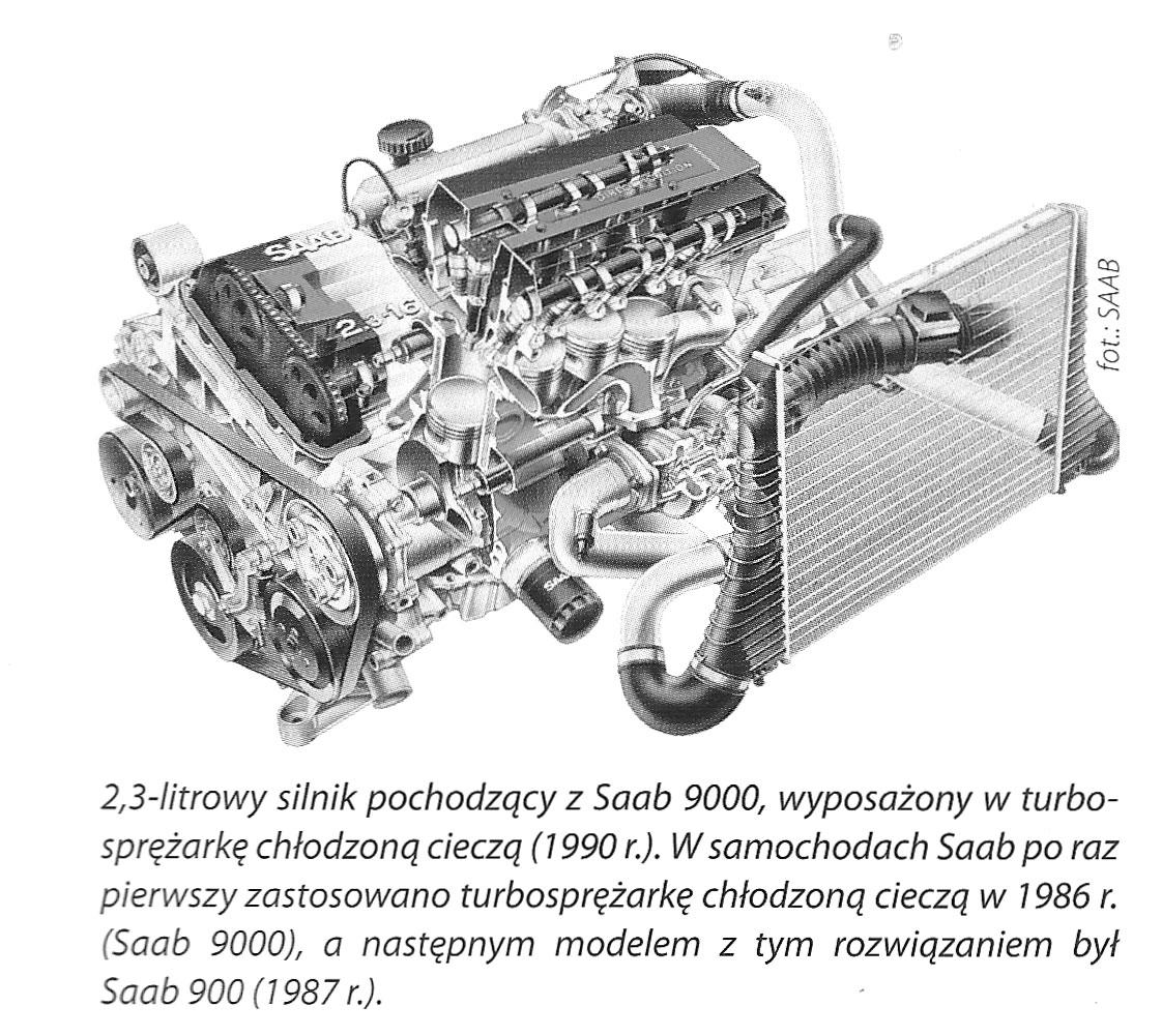 Motodiagnostyka Strona 2 Motodiagnostyka