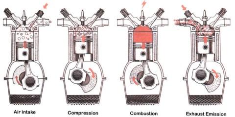siklus dasar mesin 4tak
