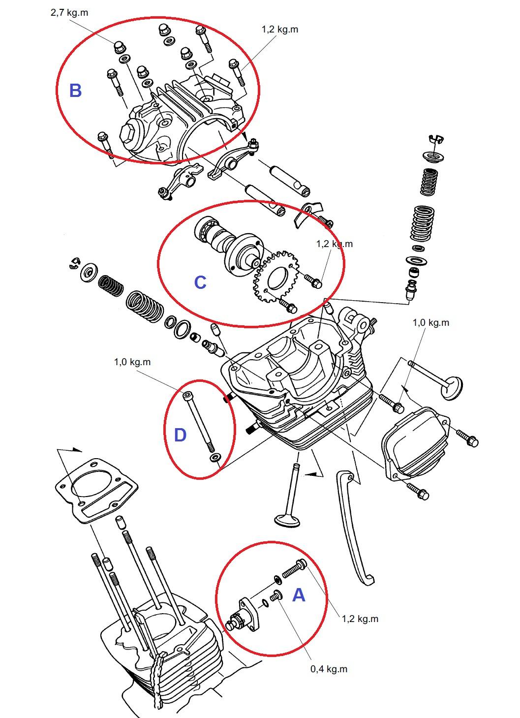 Wire Diagram: Jalur Kabel Body Gl Pro Neotech