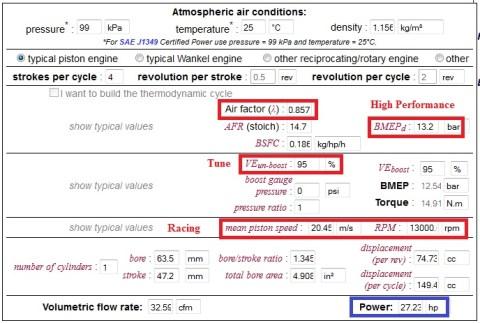 power cb150r racing IMI