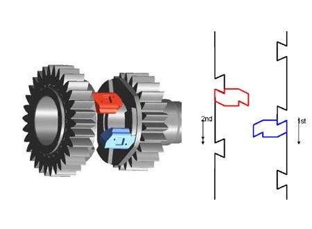 transmission-fig5