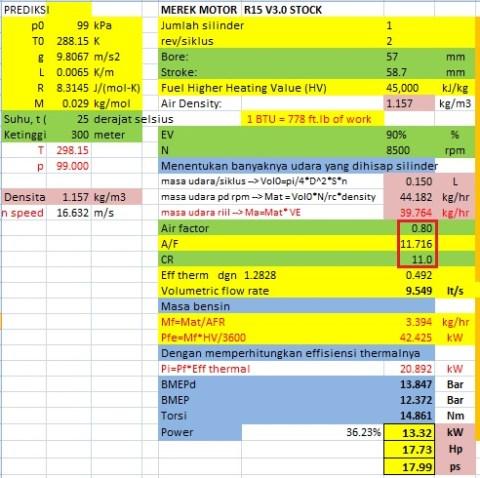 power r15v3 stock v2