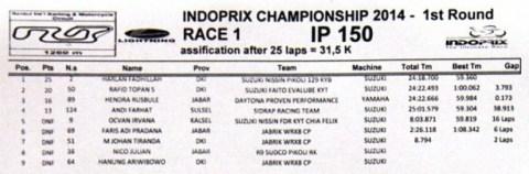 race 1 klas 150cc
