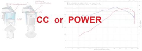 cc or power