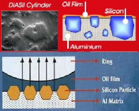 diasil-technology
