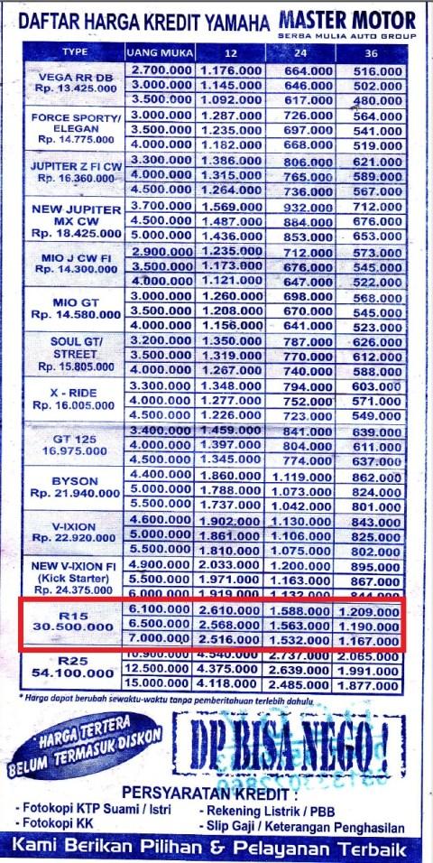 harga motor yamaha 01112014