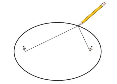 10.02 ellips