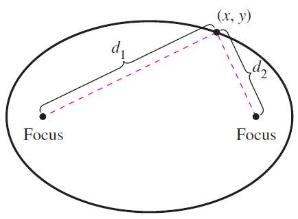 10.02 ellips1
