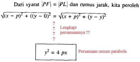 10.02 pers parabola umum