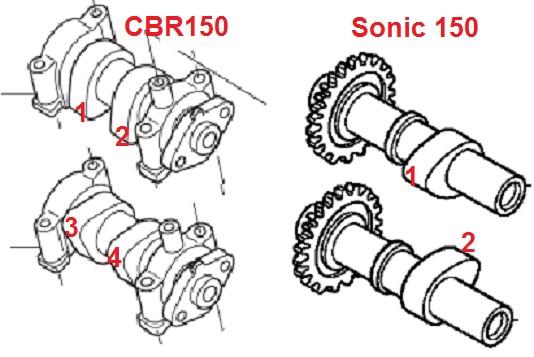 Head Cylinder Engine Sonic 150 Reborn Mirip Head CBR250R