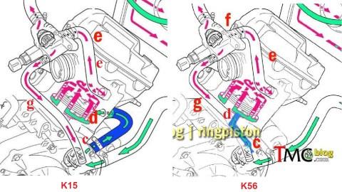 cooled-line of k15 n k56