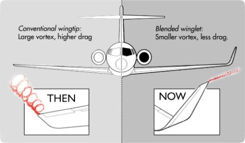 00 winglet airplane3