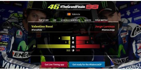 Rossi-Lorenzo Grandfinal