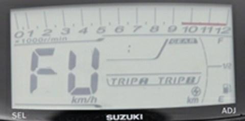 speedometer satria fu fi