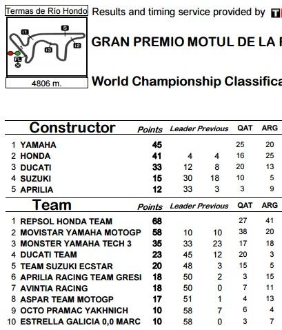 championship 021