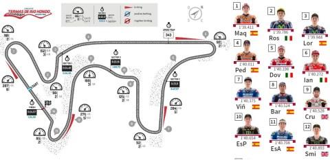 circuit n grid