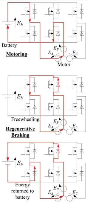electric motorcycle drive principle