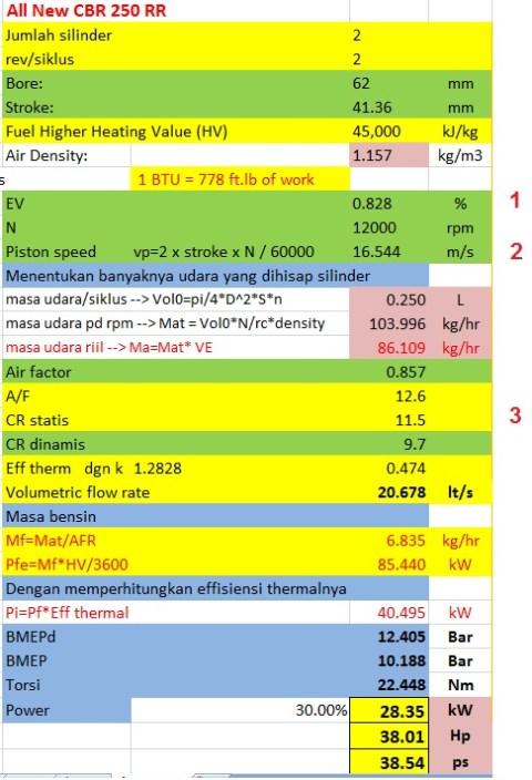 cbr250rr power analys