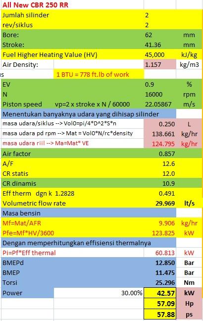cbr250rr power analys2