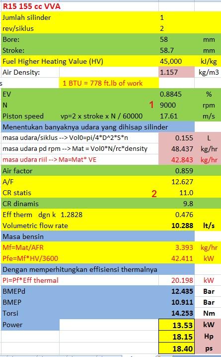 performa-r15-155cc-vva