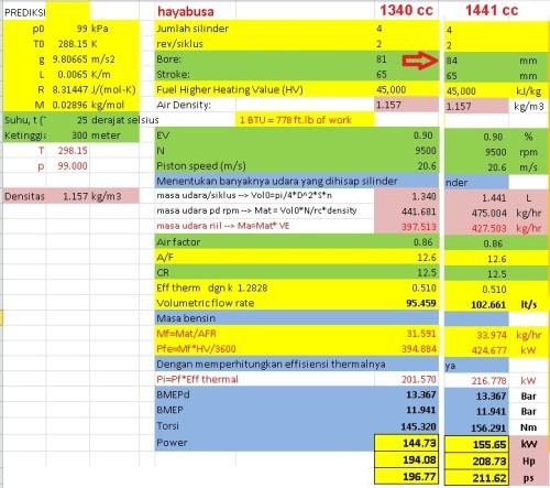hayabusa 2021 performance upgrade-motogokil