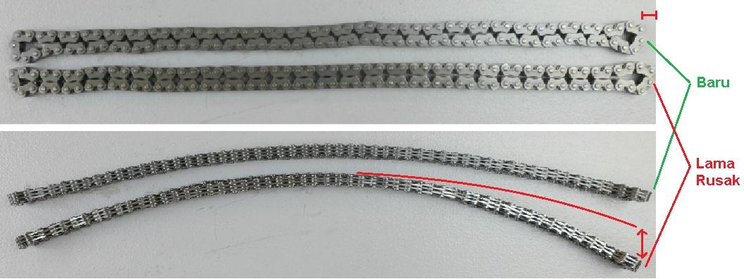 physic comparison timing chain worn n new-motogokil