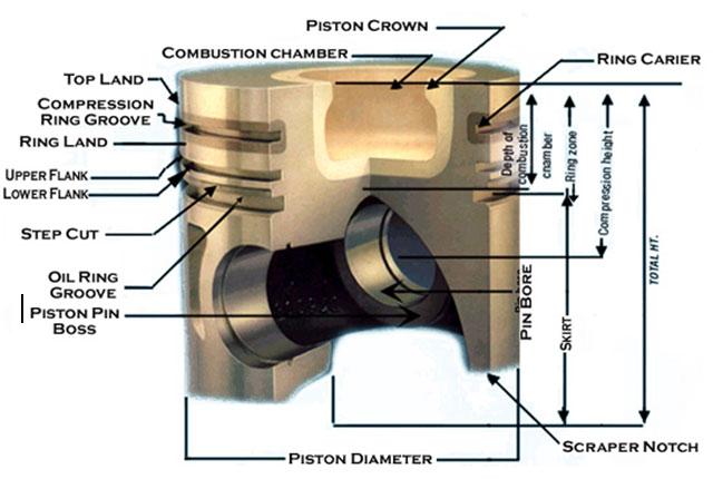 pistons-range-big1