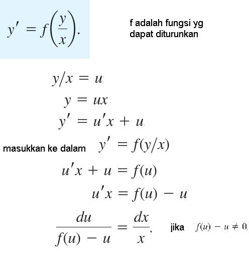 1-3 extended method