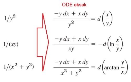 1-4 diff notexact5