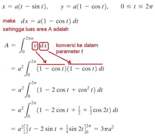 10-4 kalkulus param exmp8 solv