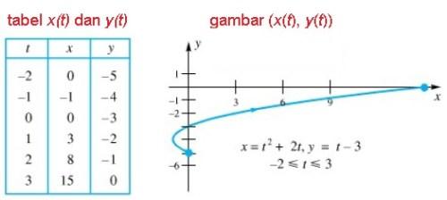10-4 param exmp-1 solv2