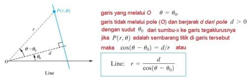10-5 polar coord line